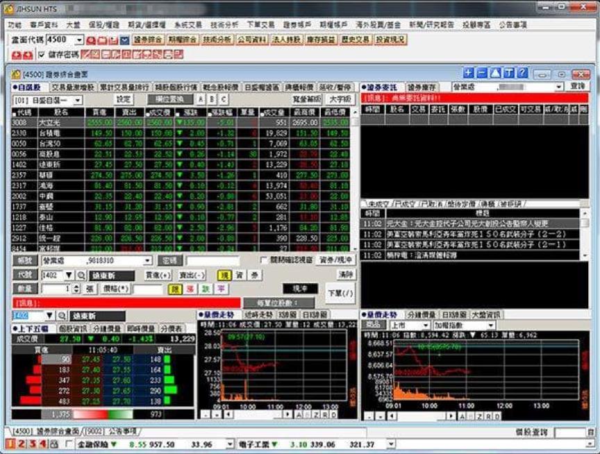 日盛證券交易系統